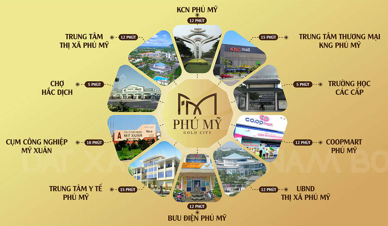 vi-tri-phu-my-gold-city